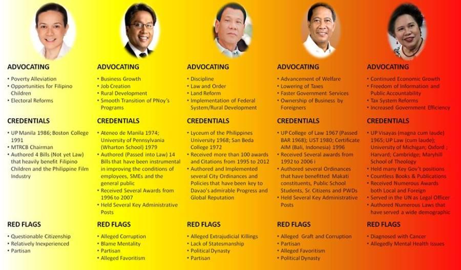 presidentiables.jpg